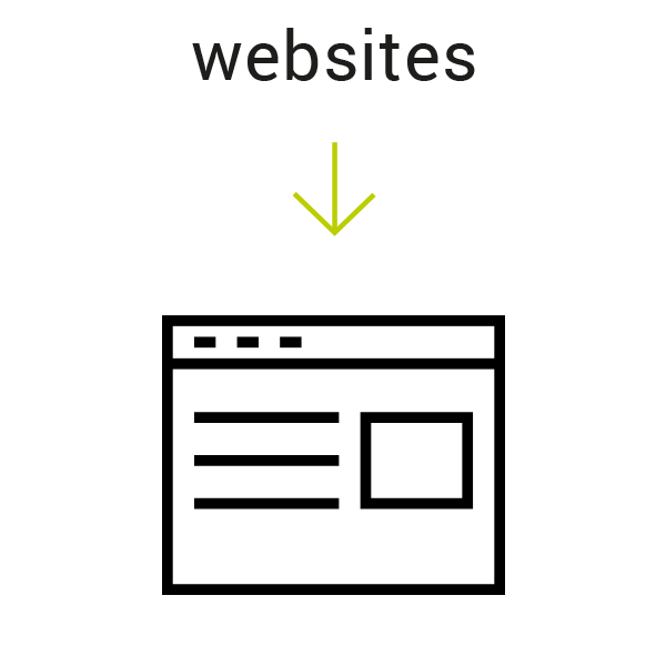 Websites in huisstijl