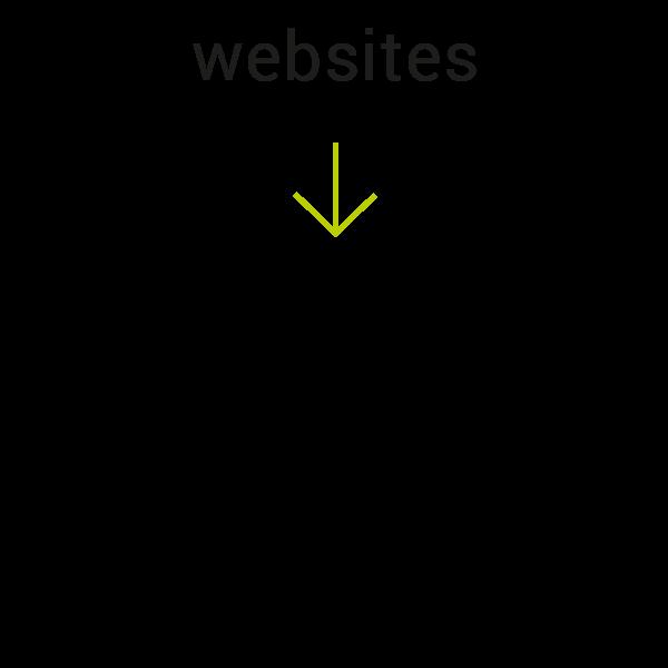 huisstijl-websites